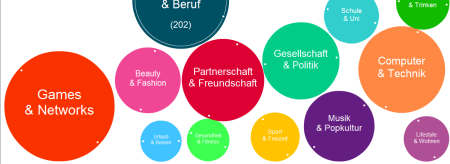 Szenensprache_Wčrterbuch