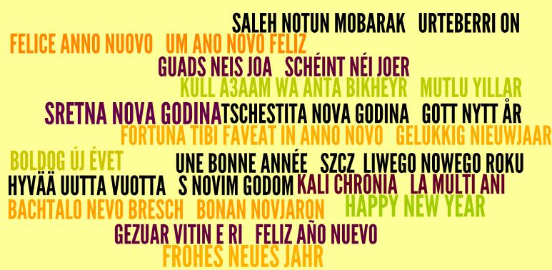 Ein frohes Neues Jahr in verschiedenen Sprachen – Wordle | Arnaba\'s ...